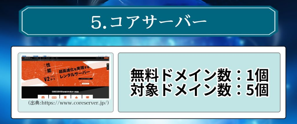 5.コアサーバー 無料ドメイン数:1個 対象ドメイン数:5個